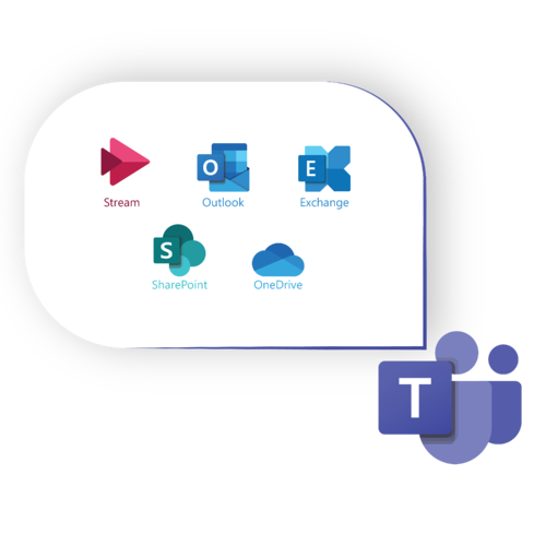 All In One Collaboration Tool - Microsoft Teams-01